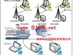 生产供应船只GPS全球卫星定位系统,航海导航仪,轮船/油轮
