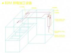 放電加工機自動滅火設備